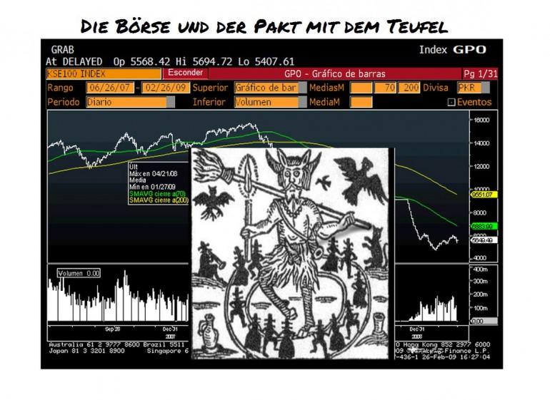 Die mysteriöse Sprache der Finanzmärkte